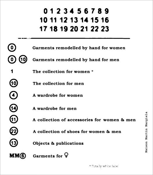 The codes for the Maison Martin Margiela label