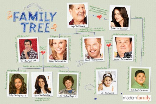 Modern Family starring Sofia Vergara