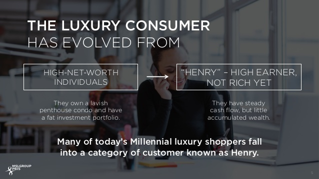 millennials influence on the luxury market... by the numbers