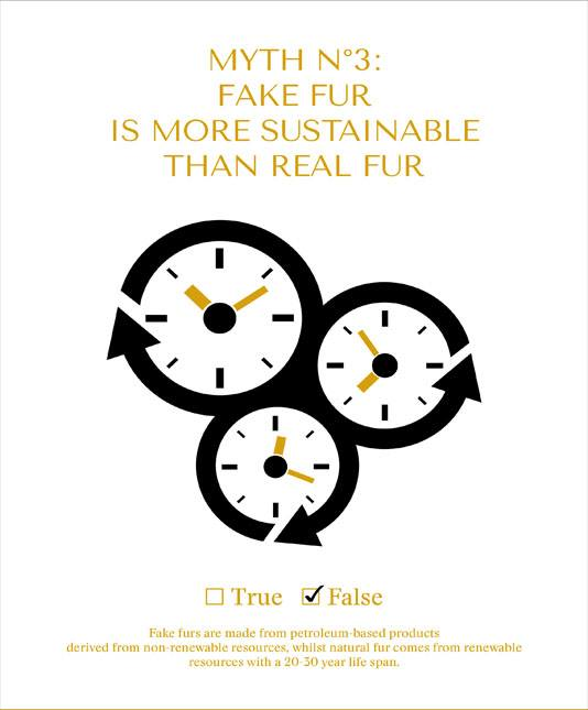 say no to the california fur ban